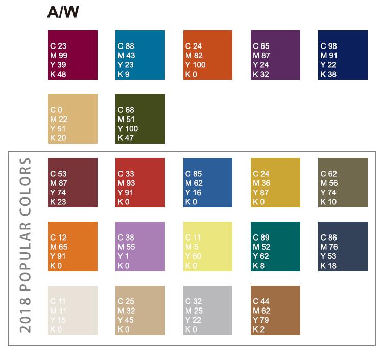 Custom Printed Packaging Color